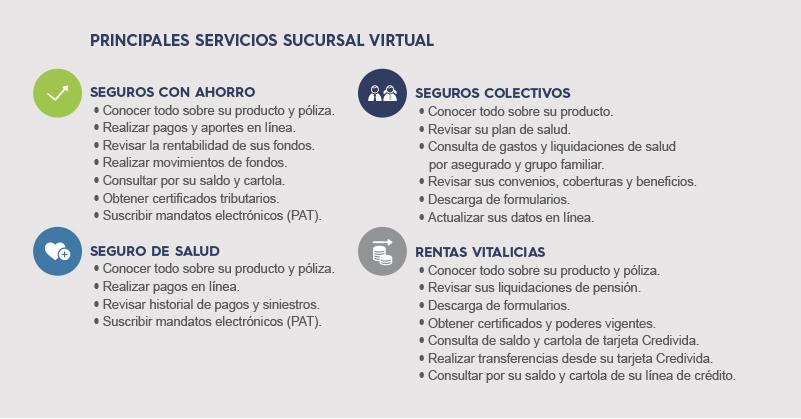 servicios copia